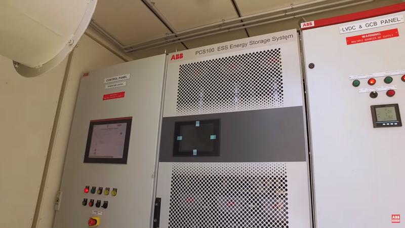 Panel de control de ABB.