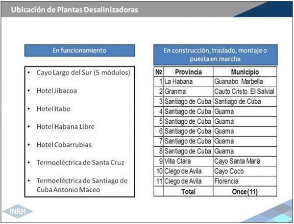 Figura 3. Ubicación de plantas desalinizadoras en marcha y en construcción en Cuba. Fuente www.trabajadores.cu.