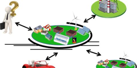 Gestión avanzada de microrredes como mecanismo de flexibilidad