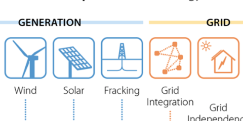 Llegó Blockchain al sector energético: integremos la transparencia, trazabilidad, participación y sostenibilidad en la transición energética