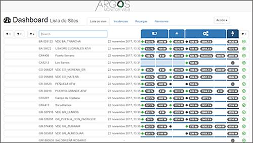 Figura 5. Front page del software ARGOS desde el que se ven todos los sistemas híbridos y se accede a ellos.