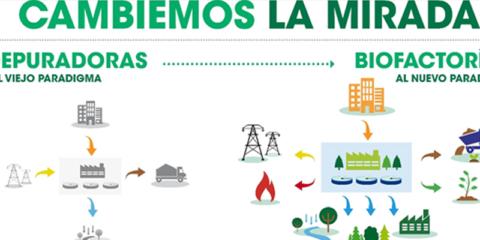 De EDAR a biofactoría: de la economía lineal a la economía circular, autosuficiencia energética