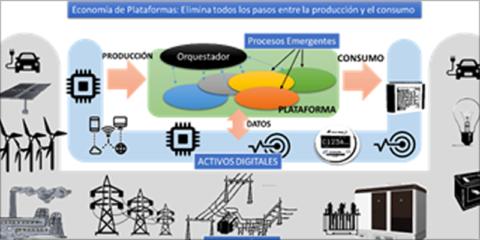 """¿Hacia una """"uberización"""" del negocio eléctrico?"""