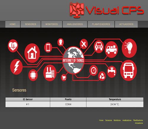 Figura 1. Gestión de sensores en Visual CPS.