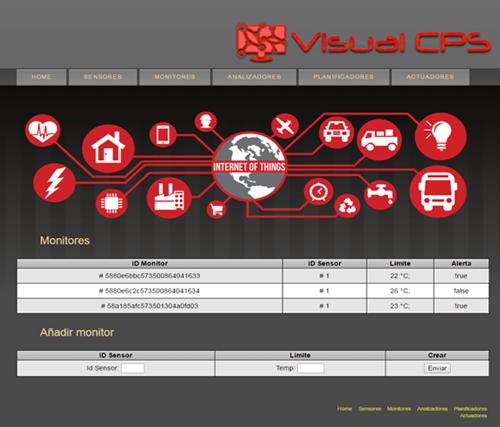 Figura 2. Gestión de Monitores en visual CPS.