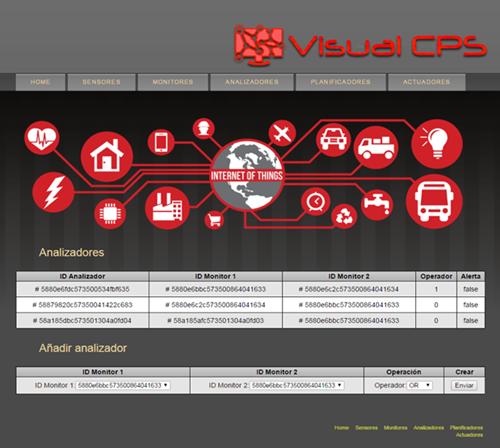 Figura 3. Gestión de Analizadores en VisualCPS.