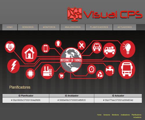 Figura 5. Gestión de actuadores de VisualCPS.