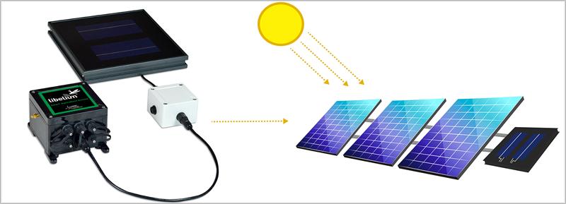 Libelium y SmartDataSystem ofrecen una solución para la mejora de la gestión de las plantas fotovoltaicas, a través de kits de monitorización de la energía de los paneles solares.
