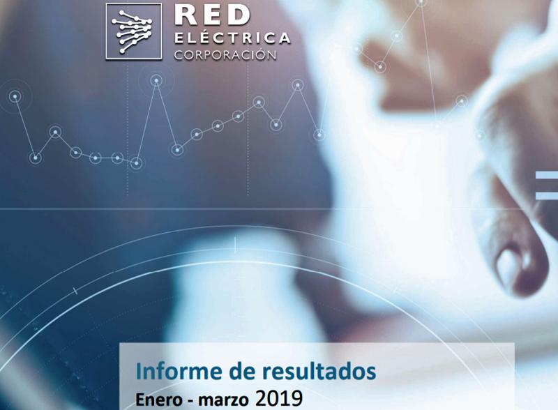 Portada informe Grupo Red Eléctrica