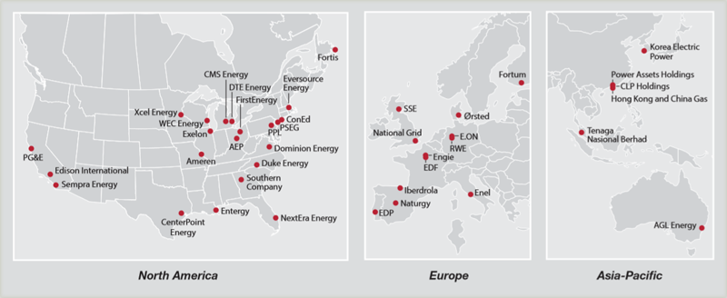 Las compañías eléctricas del índice GT40 en el mapa
