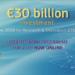 El programa Horizonte 2020 repartirá 11.000 millones de euros el próximo año para investigación e innovación
