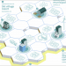 Redes de energía limpia y eficiente en comunidades locales con el proyecto europeo Renaissance