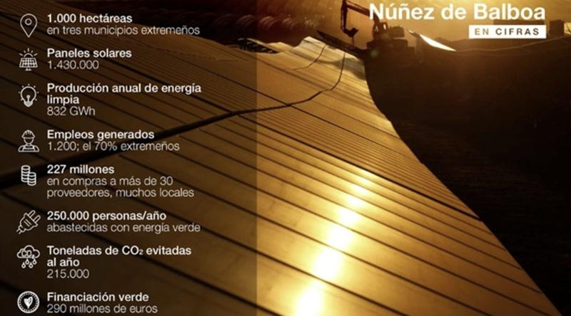 Características de la planta fotovoltaica Núñez de Balboa en Extremadura