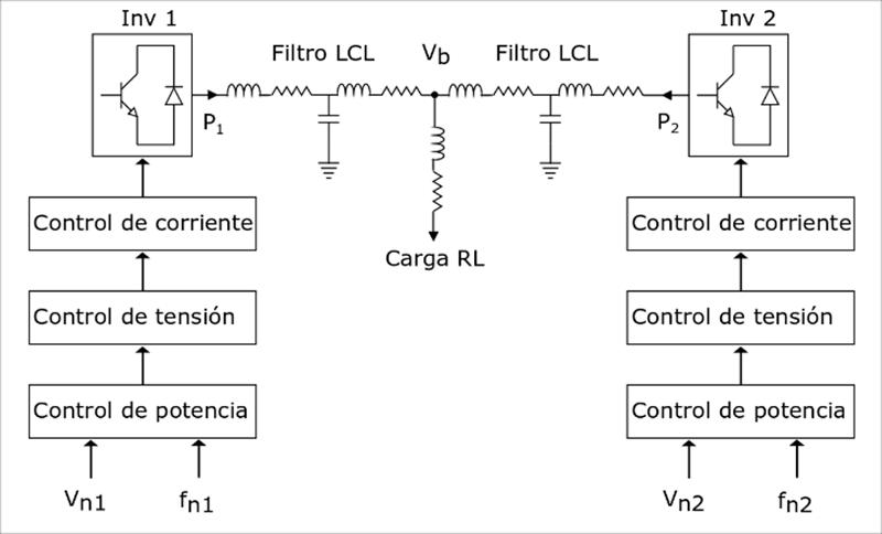 Figura 2. Esquema de la microred modelada.
