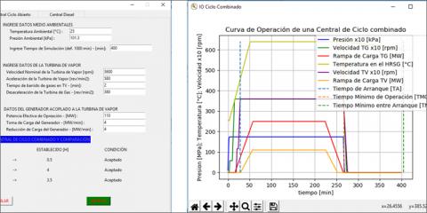 Inflexibilidades operativas en centrales térmicas; conceptualización, modelamiento y simulación para una operación inteligente con energías renovables