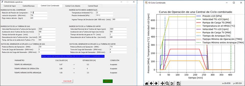 datos, resultados y esquema