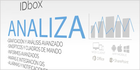 IDbox RT, inteligencia operacional