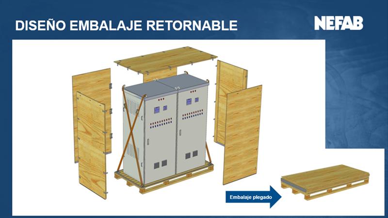 Figura 3. Diseño del embalaje sobre estructura XL.