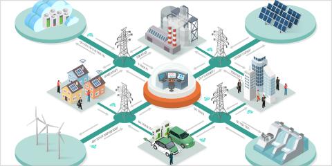 Nace el proyecto piloto Gamma, un laboratorio demostrador de la gestión digitalizada de la energía
