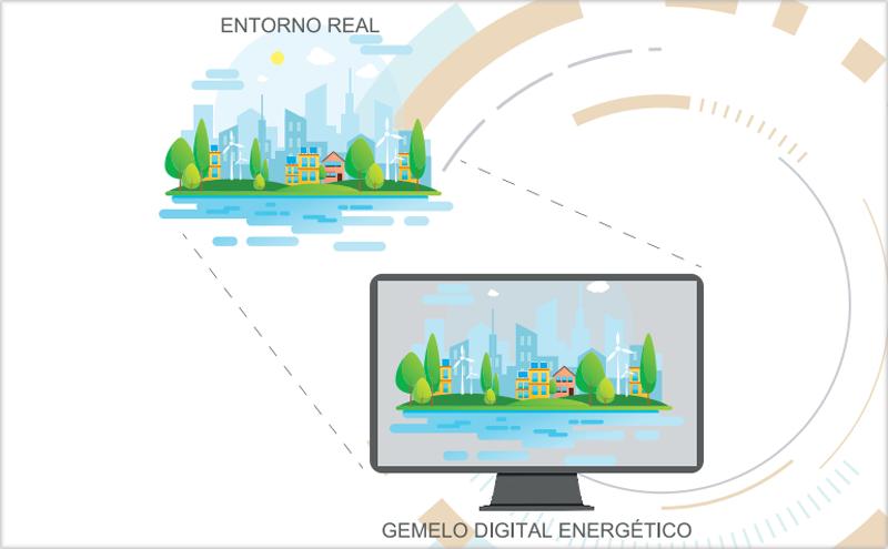 Ilustración gemelo digital