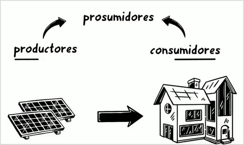 Ilustración del concepto de prosumidor