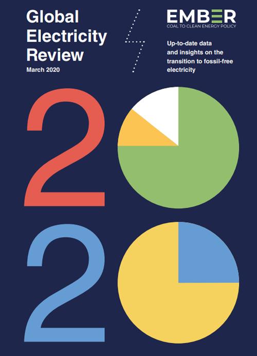 Portada del informe 'Global Electricity Review'
