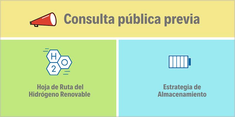 Ilustración de las dos consultas