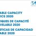 El sector renovable agregó 176 GW a nivel mundial en 2019, un 72% del total de la nueva capacidad energética