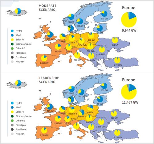 Mapa de capacidades regionales de generación de electricidad en 2050 en toda Europa.
