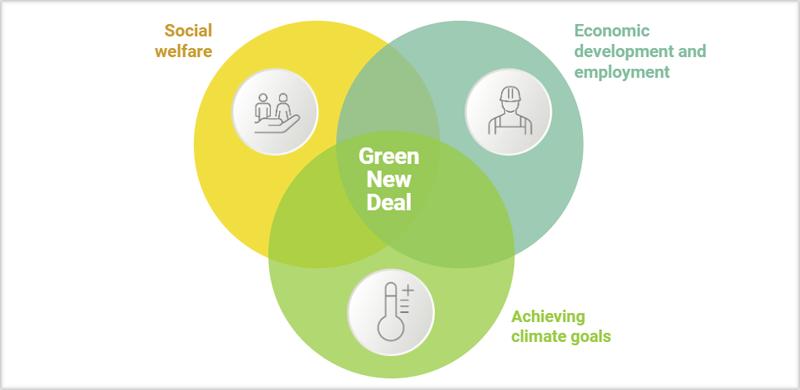 Ilustración Acuerdo Verde Global