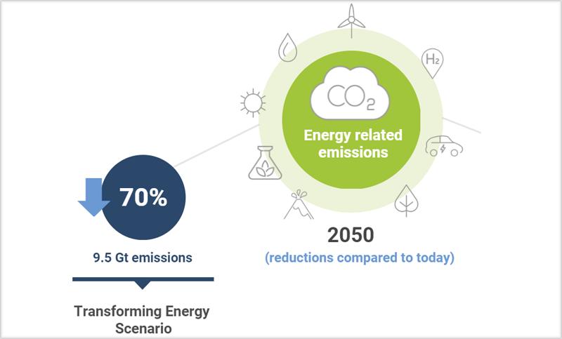 Ilustración de reducción de emisiones