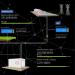 Protección basada en blockchain para la tecnología digital de gestión de la energía