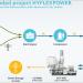 Comienza Hyflexpower, nuevo proyecto europeo de hidrógeno renovable