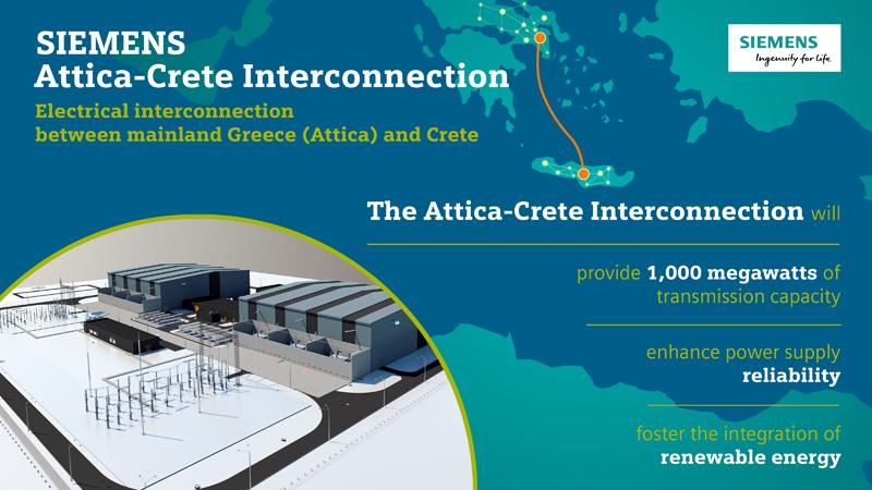 interconexión energética Attica-Creta