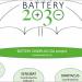 Arranca la investigación de Battery 2030+ con el inicio de siete proyectos