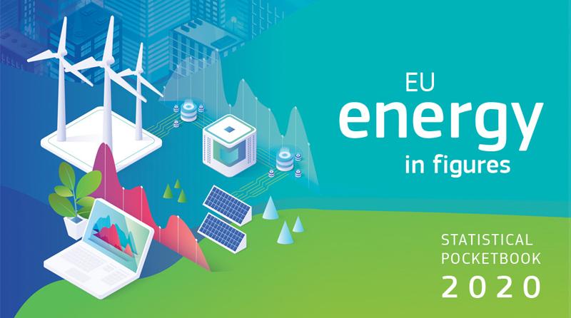 Libro estadístico de la energía de la UE.