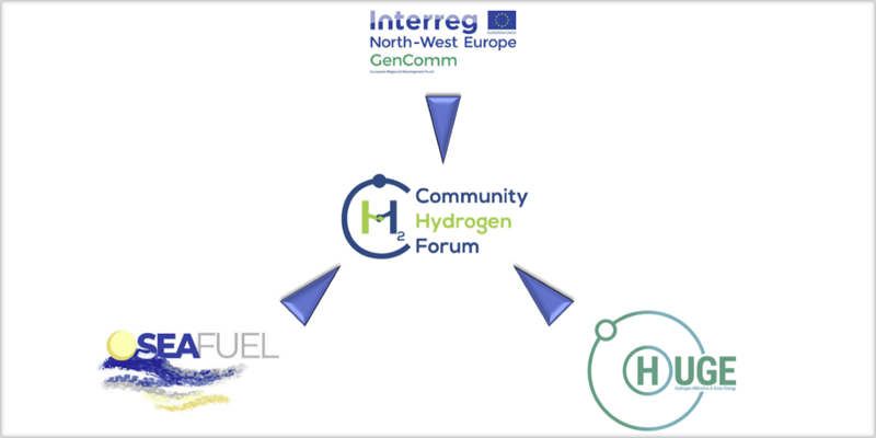 Logos de los tres proyectos europeos