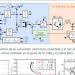Emulación de máquinas eléctricas para la mejora de la integración de renovables
