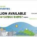 La convocatoria H2020 Energy recibe 272 propuestas de energía baja en carbono