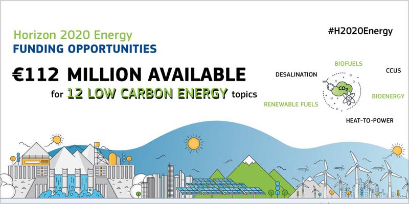 Solicitados cerca de 1.400 millones para la financiación de proyectos energéticos Horizonte 2020
