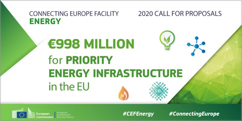 infraestructura energética europea