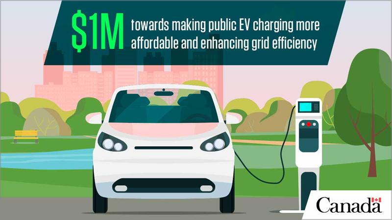 Canadá invierte un millón de dólares en una solución de recarga de vehículos eléctricos
