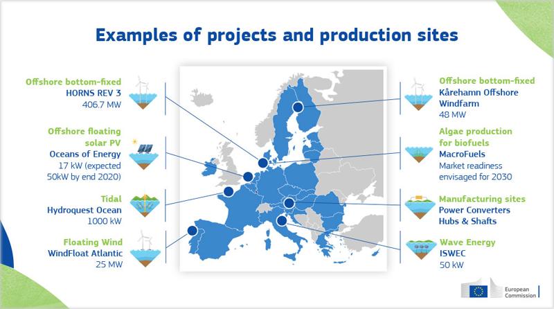 Mapa de Europa con tecnologías renovables marinas