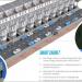 El proyecto SmartSTEP desplegará puntos de recarga urbana inteligente en Londres