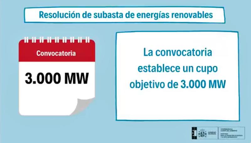 Resolución de subasta de energía renovable