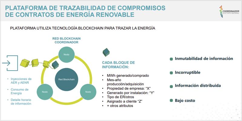 Características de la plataforma de blockchain de Chile