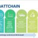 El consorcio Battchain nace para acelerar la recuperación económica mediante el desarrollo de las baterías