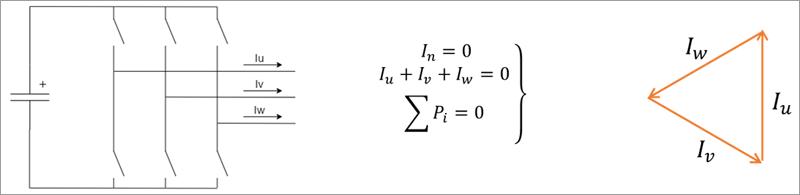 Descripción de un STATCOM 3-ramas.
