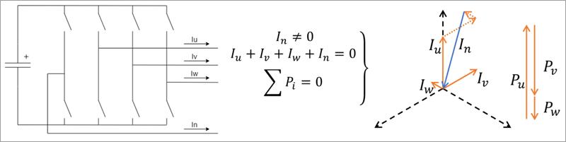 Descripción de un STATCOM 4-ramas.