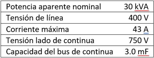 Características del D-STATCOM desarrollado.